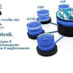 importare-siti-dinamici-wordpress